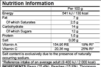 EU Nutrition Labels | 2015-02-26