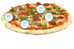 NutekPizza422