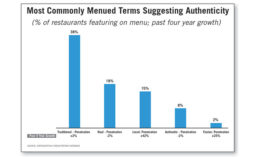 Most Commonly Menued Terms Suggesting Authenticity