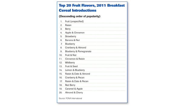 Top 20 Fruit Flavors of 2011 breakfast cereal introductions