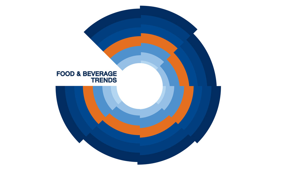 Food & Beverage Trends