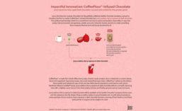 CoffeeFlour_900.jpg