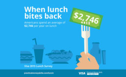 LunchSpending_900.jpg