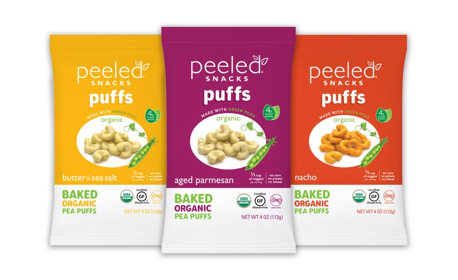 Consumers Of Organic Foods Value Segments