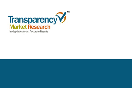 TransparencyMarketResearch422