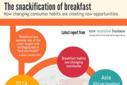 BreakfastBattle422