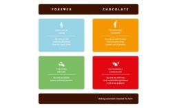Callebaut_Sustain_900