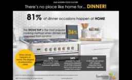 DinnerOccasionHartman_900
