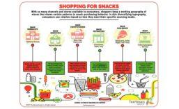 ShoppingSnacksHartman_900