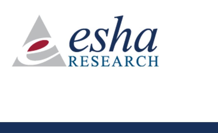 ESHA Research: Seamless Data Import