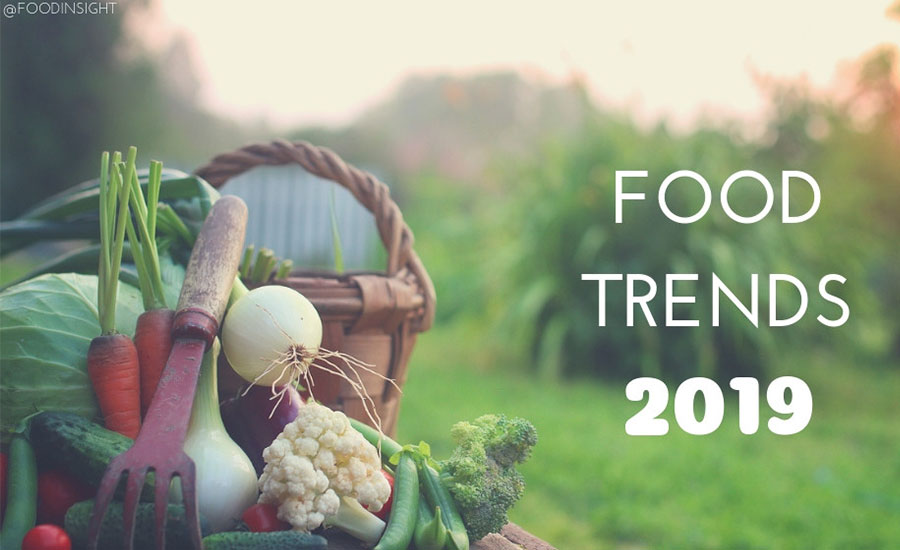 FoodTrends19_IFIC