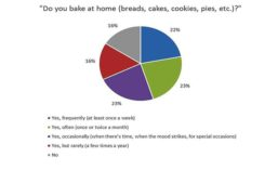 PackFacts_Baking21_900