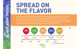 Comax Spread on the Flavor Infographic