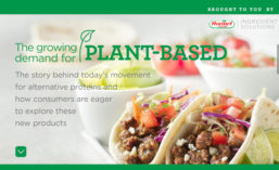Hormel The Growing Demand for Plant-Based