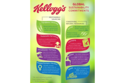 Kellogg Company, sustainability
